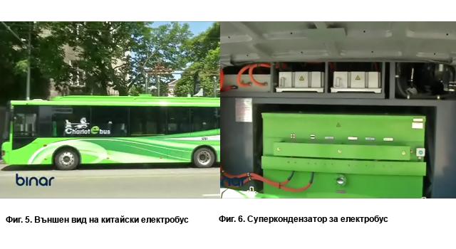 Новите електробуси на българия и тяхното бъдеще